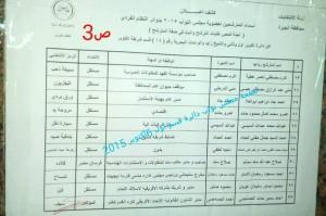 كشف اسماء مرشحي دائرة 6 أكتوبر والشيخ زايد والواحات