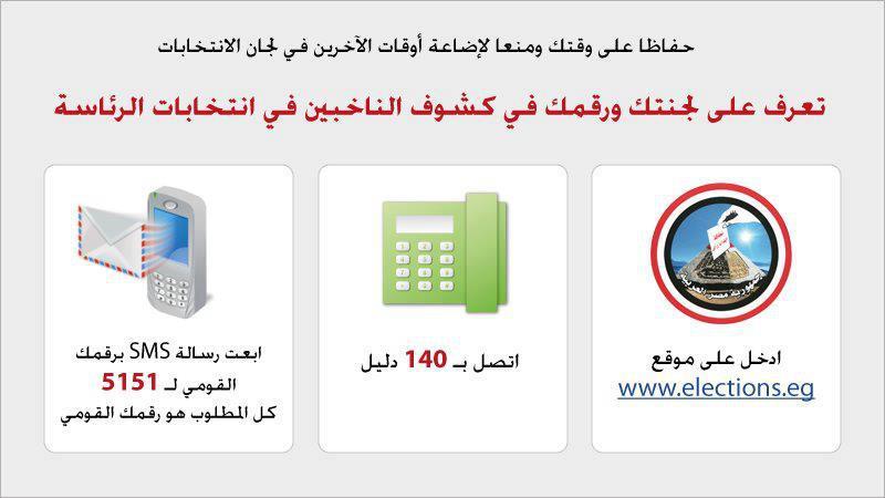 انتخابات الرئاسة مصر